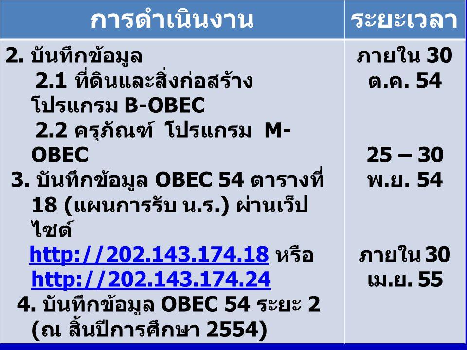 การดำเนินงานระยะเวลา 2. บันทึกข้อมูล 2.1 ที่ดินและสิ่งก่อสร้าง โปรแกรม B-OBEC 2.2 ครุภัณฑ์ โปรแกรม M- OBEC 3. บันทึกข้อมูล OBEC 54 ตารางที่ 18 ( แผนกา