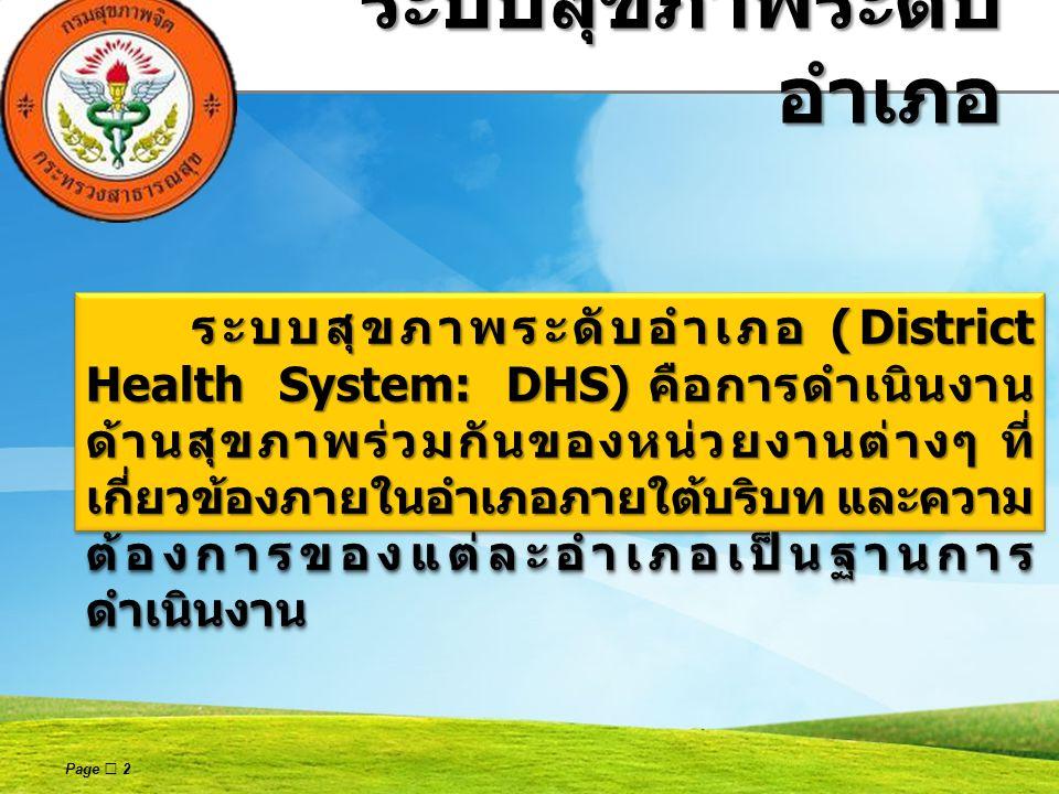LOGO ระบบสุขภาพระดับ อำเภอ Page  2 ระบบสุขภาพระดับอำเภอ (District Health System: DHS) คือการดำเนินงาน ด้านสุขภาพร่วมกันของหน่วยงานต่างๆ ที่ เกี่ยวข้อ