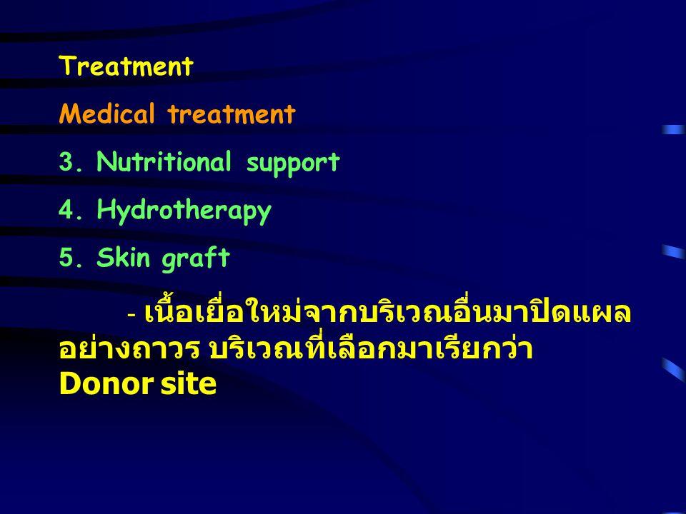 Treatment Medical treatment 3. Nutritional support 4. Hydrotherapy 5. Skin graft - เนื้อเยื่อใหม่จากบริเวณอื่นมาปิดแผล อย่างถาวร บริเวณที่เลือกมาเรียก