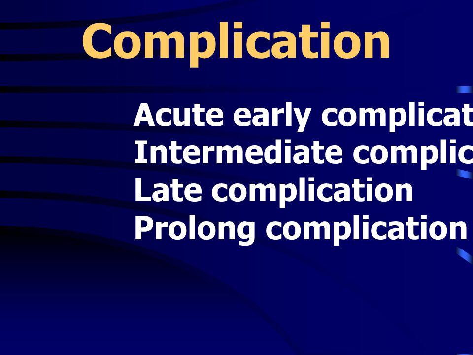 Complication Acute early complication Intermediate complication Late complication Prolong complication