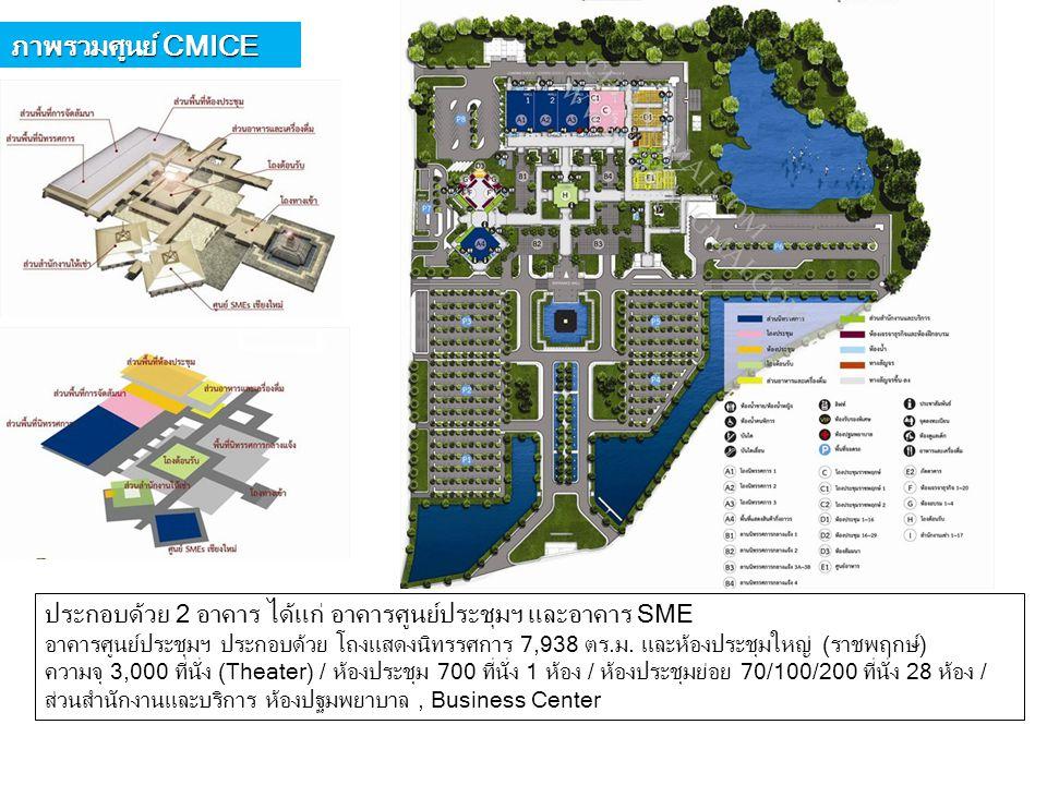 ประกอบด้วย 2 อาคาร ได้แก่ อาคารศูนย์ประชุมฯ และอาคาร SME อาคารศูนย์ประชุมฯ ประกอบด้วย โถงแสดงนิทรรศการ 7,938 ตร.ม. และห้องประชุมใหญ่ (ราชพฤกษ์) ความจุ