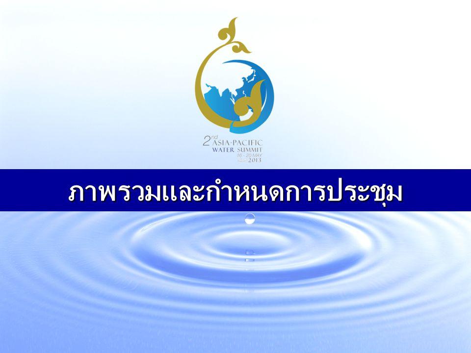 ภาพรวมกิจกรรมของ 2 nd APWS การประชุมระดับผู้นำด้านน้ำแห่งภูมิภาคเอเชีย-แปซิฟิก ครั้งที่ 2 และกิจกรรมที่เกี่ยวข้อง - ระหว่าง วันที่ 14-20 พฤษภาคม 2556 (7 วัน) - ณ ศูนย์ประชุมและแสดงสินค้านานาชาติเฉลิมพระเกียรติ 7 รอบ พระชนมพรรษา จังหวัดเชียงใหม่ ประกอบด้วย 1.