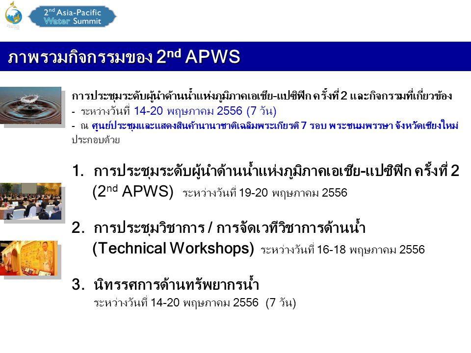 ภาพรวมกิจกรรมของ 2 nd APWS การประชุมระดับผู้นำด้านน้ำแห่งภูมิภาคเอเชีย-แปซิฟิก ครั้งที่ 2 และกิจกรรมที่เกี่ยวข้อง - ระหว่าง วันที่ 14-20 พฤษภาคม 2556