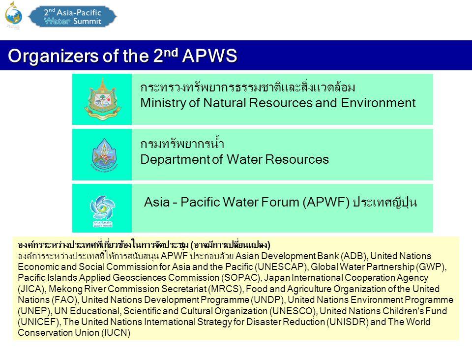Organizers of the 2 nd APWS องค์กรระหว่างประเทศที่เกี่ยวข้องในการจัดประชุม (อาจมีการเปลี่ยนแปลง) องค์การระหว่างประเทศที่ให้การสนับสนุน APWF ประกอบด้วย