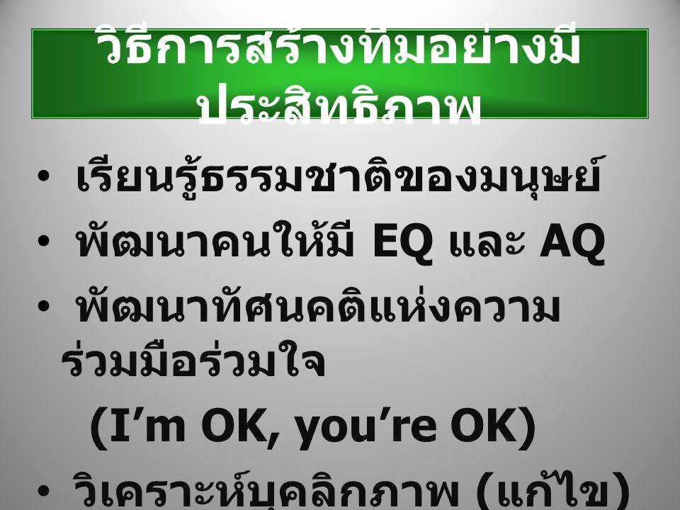 วิธีการสร้างทีมอย่างมี ประสิทธิภาพ เรียนรู้ธรรมชาติของมนุษย์ พัฒนาคนให้มี EQ และ AQ พัฒนาทัศนคติแห่งความ ร่วมมือร่วมใจ (I'm OK, you're OK) วิเคราะห์บุ