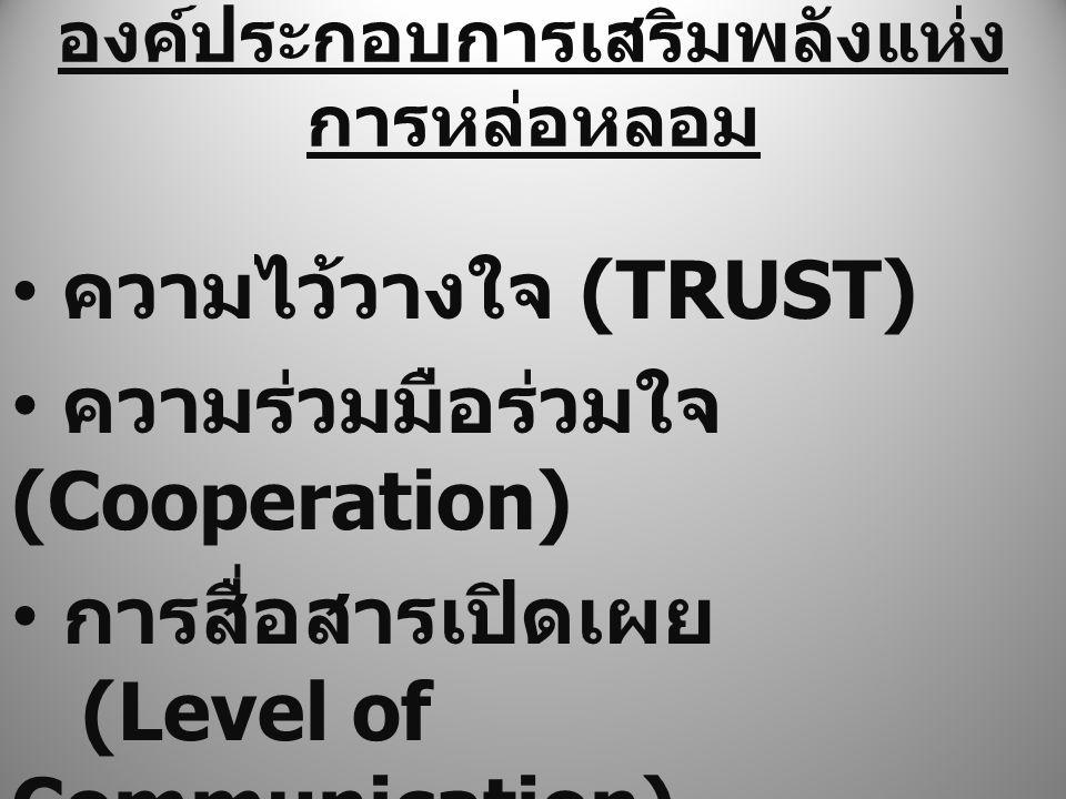 องค์ประกอบการเสริมพลังแห่ง การหล่อหลอม ความไว้วางใจ (TRUST) ความร่วมมือร่วมใจ (Cooperation) การสื่อสารเปิดเผย (Level of Communication)