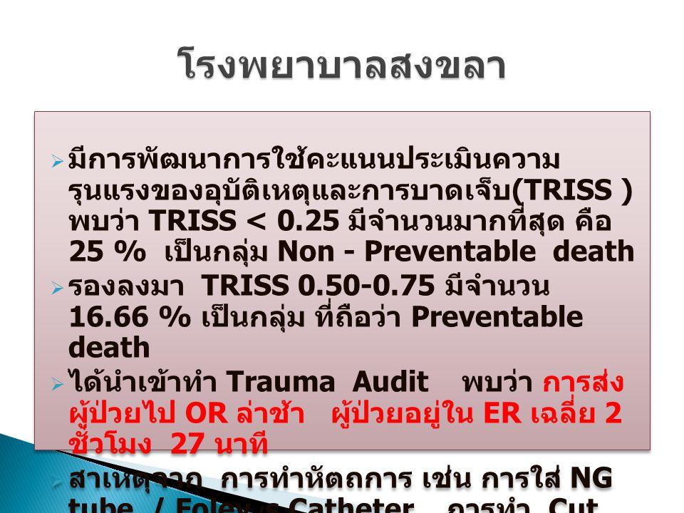  มีการพัฒนาการใช้คะแนนประเมินความ รุนแรงของอุบัติเหตุและการบาดเจ็บ (TRISS ) พบว่า TRISS < 0.25 มีจำนวนมากที่สุด คือ 25 % เป็นกลุ่ม Non - Preventable