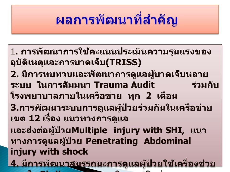 1. การพัฒนาการใช้คะแนนประเมินความรุนแรงของ อุบัติเหตุและการบาดเจ็บ (TRISS) 2. มีการทบทวนและพัฒนาการดูแลผู้บาดเจ็บหลาย ระบบ ในการสัมมนา Trauma Audit ร่
