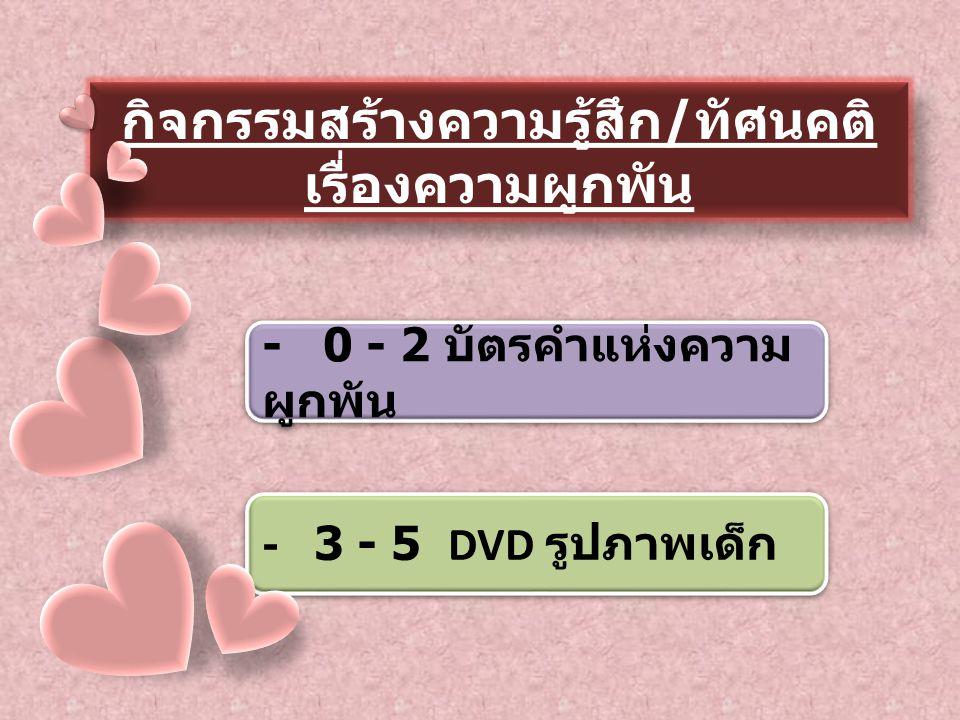 กิจกรรมสร้างความรู้สึก / ทัศนคติ เรื่องความผูกพัน - 0 - 2 บัตรคำแห่งความ ผูกพัน - 3 - 5 DVD รูปภาพเด็ก