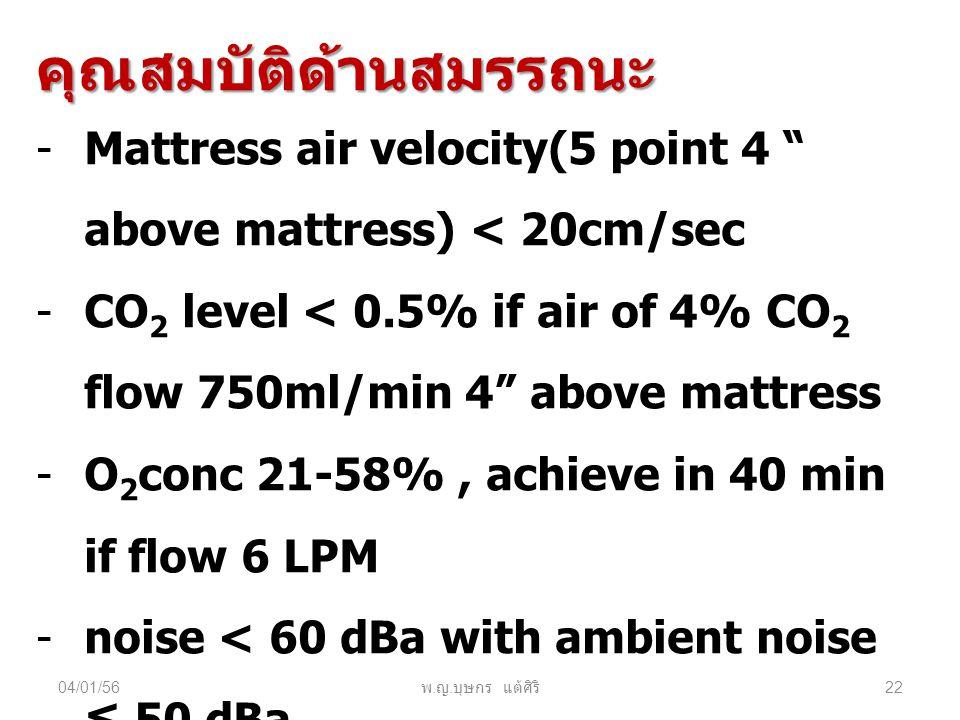"""04/01/56 พ. ญ. บุษกร แต้ศิริ 22 คุณสมบัติด้านสมรรถนะ -Mattress air velocity(5 point 4 """" above mattress) < 20cm/sec -CO 2 level < 0.5% if air of 4% CO"""