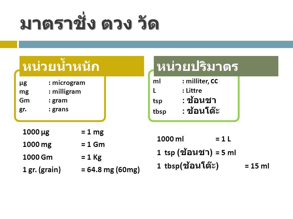 ml: milliter, cc L: Littre tsp : ช้อนชา tbsp : ช้อนโต๊ะ μg: microgram mg : milligram Gm : gram gr.: grans มาตราชั่ง ตวง วัด 1000 μg= 1 mg 1000 mg = 1 Gm 1000 Gm = 1 Kg 1 gr.