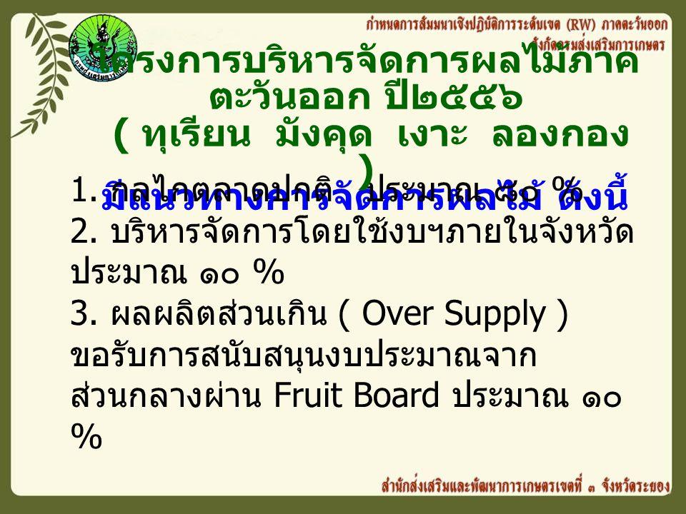 มีแนวทางการจัดการผลไม้ ดังนี้ 1. กลไกตลาดปกติ ประมาณ ๘๐ % 2.