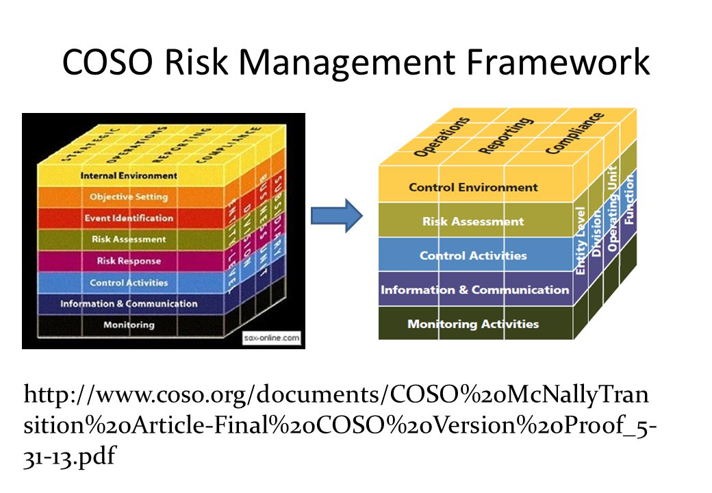 COSO Risk Management Framework http://www.coso.org/documents/COSO%20McNallyTran sition%20Article-Final%20COSO%20Version%20Proof_5- 31-13.pdf