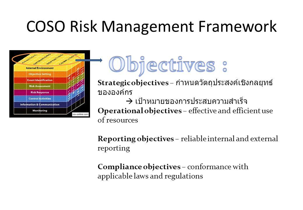 COSO Risk Management Framework Strategic objectives – กำหนดวัตถุประสงค์เชิงกลยุทธ์ ขององค์กร  เป้าหมายของการประสบความสำเร็จ Operational objectives –