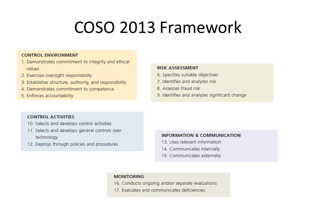 COSO 2013 Framework