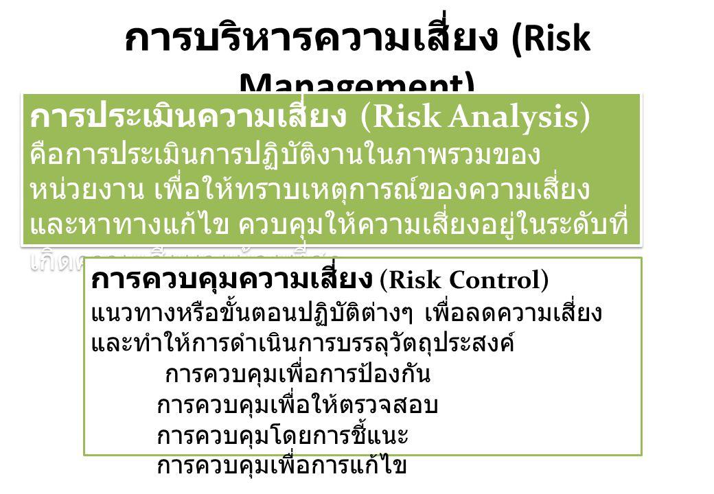 การบริหารความเสี่ยง (Risk Management) การประเมินความเสี่ยง (Risk Analysis) คือการประเมินการปฏิบัติงานในภาพรวมของ หน่วยงาน เพื่อให้ทราบเหตุการณ์ของความ