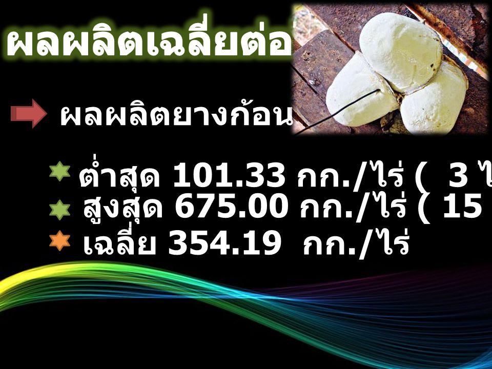 ยางแผ่นดิบ 74-84 บาท / กก. ยางก้อนถ้วย 30-60.30 บาท / กก.