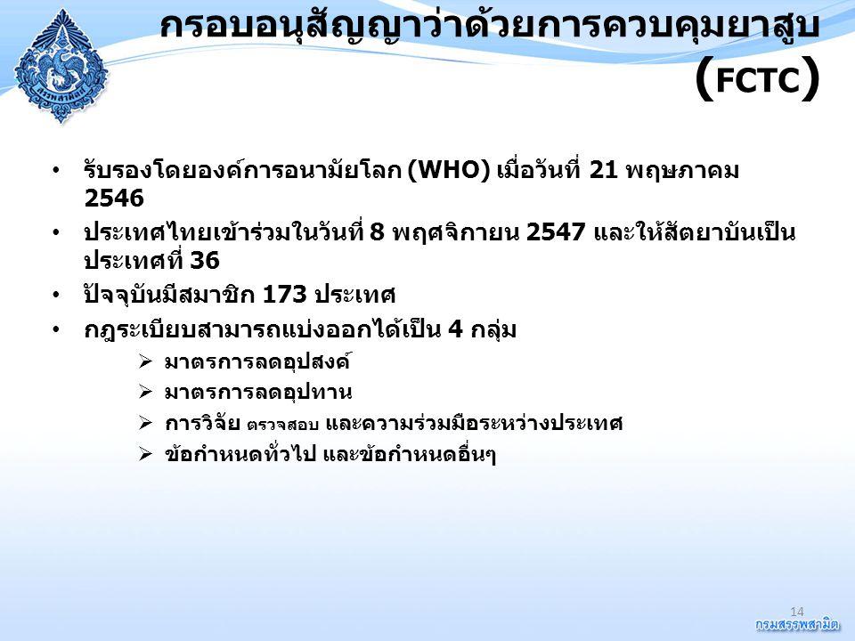 กรอบอนุสัญญาว่าด้วยการควบคุมยาสูบ ( FCTC ) รับรองโดยองค์การอนามัยโลก (WHO) เมื่อวันที่ 21 พฤษภาคม 2546 ประเทศไทยเข้าร่วมในวันที่ 8 พฤศจิกายน 2547 และใ