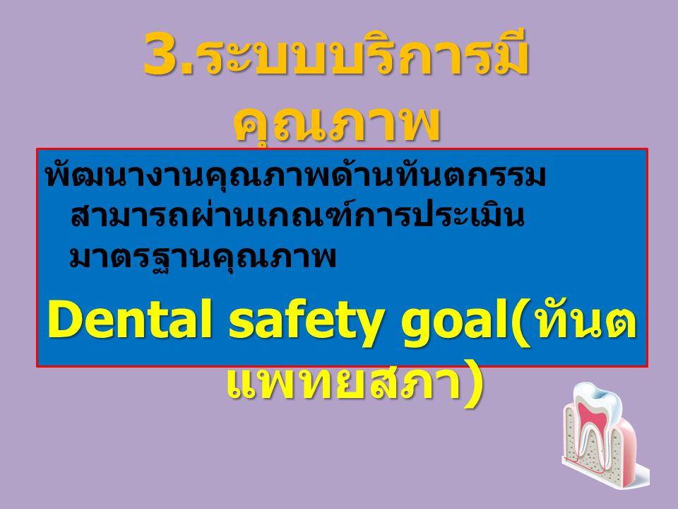 3. ระบบบริการมี คุณภาพ พัฒนางานคุณภาพด้านทันตกรรม สามารถผ่านเกณฑ์การประเมิน มาตรฐานคุณภาพ Dental safety goal( ทันต แพทยสภา )
