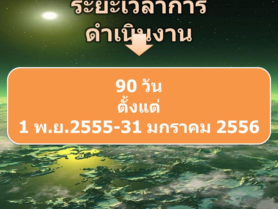 90 วัน ตั้งแต่ 1 พ. ย.2555-31 มกราคม 2556 90 วัน ตั้งแต่ 1 พ. ย.2555-31 มกราคม 2556