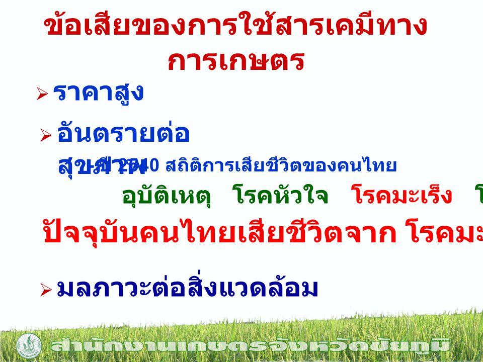 ข้อเสียของการใช้สารเคมีทาง การเกษตร   อันตรายต่อ สุขภาพ  ราคาสูง  มลภาวะต่อสิ่งแวดล้อม - ปี 2540 สถิติการเสียชีวิตของคนไทย อุบัติเหตุ โรคหัวใจ โรคมะเร็ง โรคตับ ปัจจุบันคนไทยเสียชีวิตจาก โรคมะเร็ง มากที่สุด