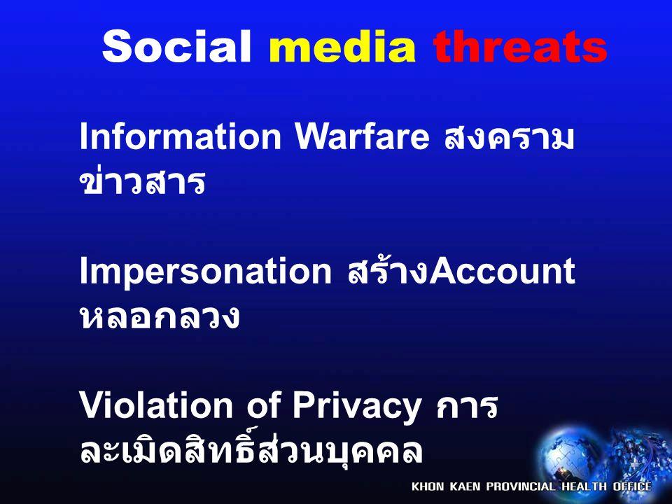 Social media threats Information Warfare สงคราม ข่าวสาร Impersonation สร้าง Account หลอกลวง Violation of Privacy การ ละเมิดสิทธิ์ส่วนบุคคล Information
