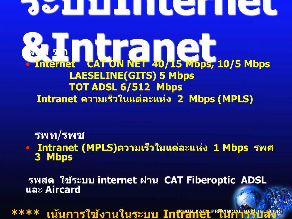 ระบบ Internet &Intranet สสจ ขก Internet CAT ON NET 40/15 Mbps, 10/5 Mbps LAESELINE(GITS) 5 Mbps TOT ADSL 6/512 Mbps Intranet ความเร็วในแต่ละแห่ง 2 Mbp