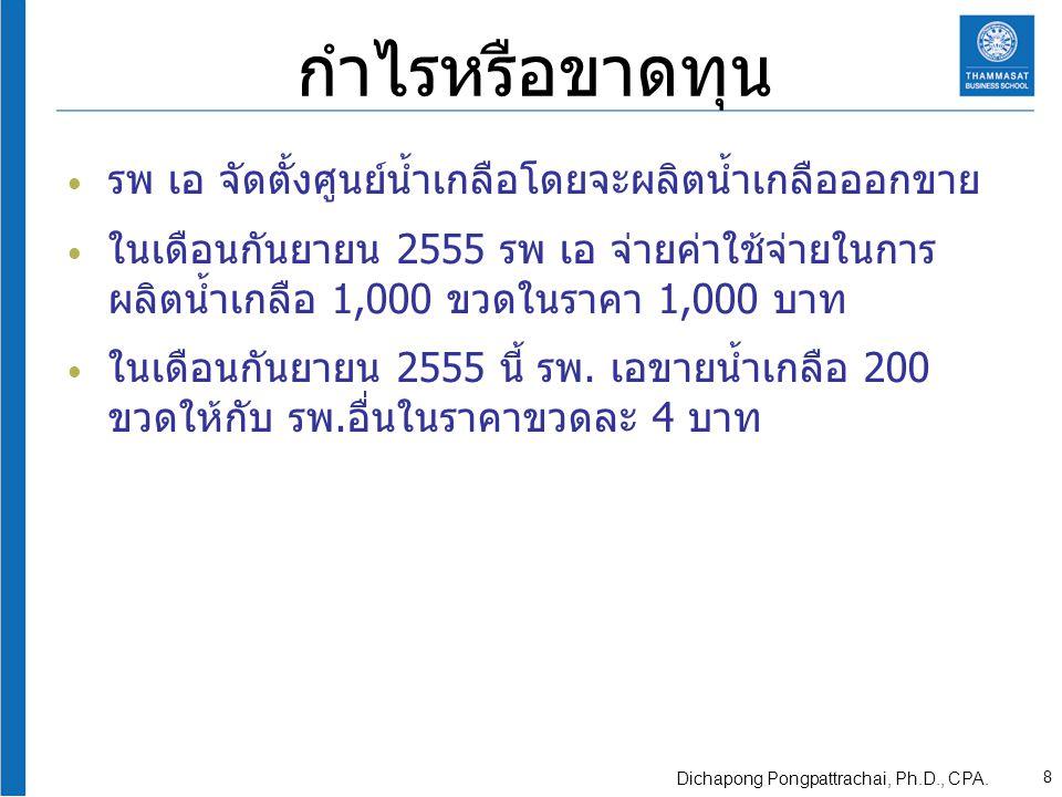 รพ เอ จัดตั้งศูนย์น้ำเกลือโดยจะผลิตน้ำเกลือออกขาย ในเดือนกันยายน 2555 รพ เอ จ่ายค่าใช้จ่ายในการ ผลิตน้ำเกลือ 1,000 ขวดในราคา 1,000 บาท ในเดือนกันยายน 2555 นี้ รพ.