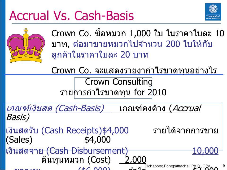 Accrual Vs.Cash-Basis Crown Co.