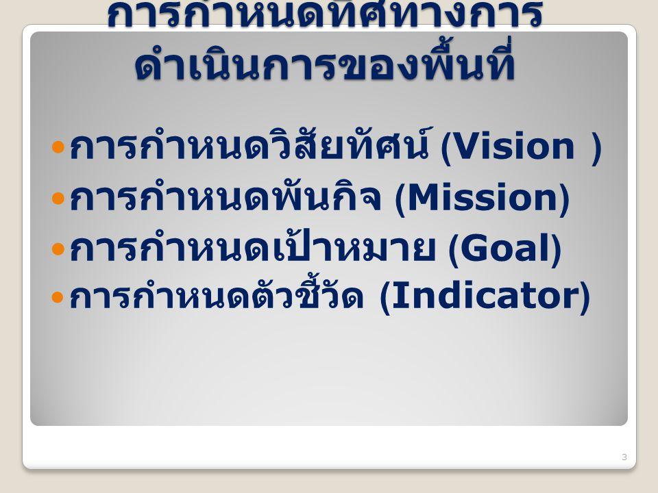 การกำหนดทิศทางการ ดำเนินการของพื้นที่ การกำหนดวิสัยทัศน์ (Vision ) การกำหนดพันกิจ (Mission) การกำหนดเป้าหมาย (Goal) การกำหนดตัวชี้วัด (Indicator) 3