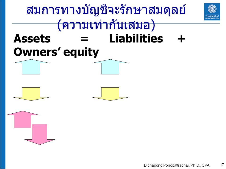 สมการทางบัญชีจะรักษาสมดุลย์ ( ความเท่ากันเสมอ ) Assets = Liabilities + Owners' equity 17 Dichapong Pongpattrachai, Ph.D., CPA.