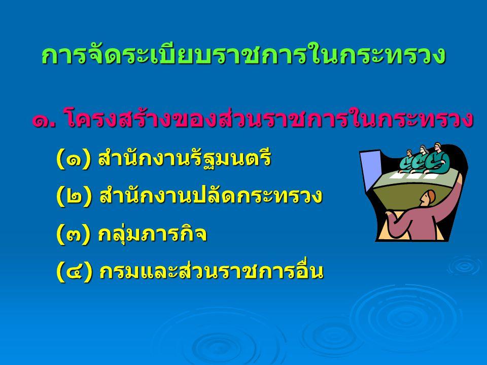 การจัดระเบียบราชการในกระทรวง ๑. โครงสร้างของส่วนราชการในกระทรวง (๑) สำนักงานรัฐมนตรี (๑) สำนักงานรัฐมนตรี (๒) สำนักงานปลัดกระทรวง (๒) สำนักงานปลัดกระท