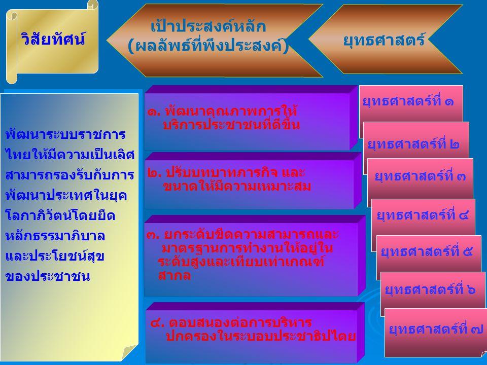 ยุทธศาสตร์ ๒ : การปรับปรุงโครงสร้างการบริหารราชการแผ่นดิน  เน้นการร่วมบริหารเชิงบูรณาการโดยมีกลไกประสาน การทำงานร่วมกัน  ทบทวนการจัดโครงสร้างให้มีความเหมาะสมมากขึ้น  วางยุทธศาสตร์การพัฒนาเขตพื้นที่ในเชิงบูรณาการ และการจัดสรรทรัพยากรในลักษณะแบบอิงพื้นที่  จัดระเบียบความสัมพันธ์ระหว่างการบริหารราชการ ในระดับต่าง ๆ ในระดับต่าง ๆ