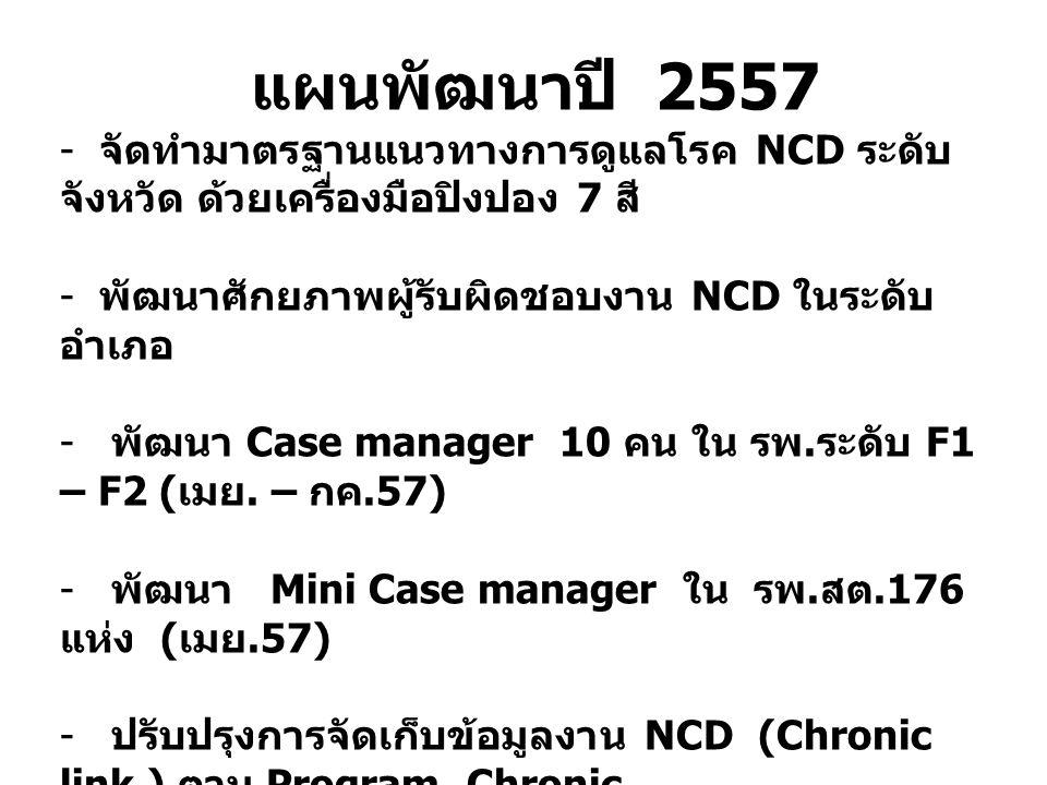 แผนพัฒนาปี 2557 - จัดทำมาตรฐานแนวทางการดูแลโรค NCD ระดับ จังหวัด ด้วยเครื่องมือปิงปอง 7 สี - พัฒนาศักยภาพผู้รับผิดชอบงาน NCD ในระดับ อำเภอ - พัฒนา Case manager 10 คน ใน รพ.