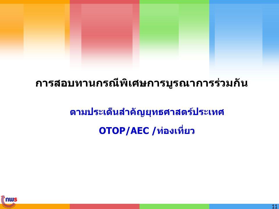 11 การสอบทานกรณีพิเศษการบูรณาการร่วมกัน ตามประเด็นสำคัญยุทธศาสตร์ประเทศ OTOP/AEC /ท่องเที่ยว