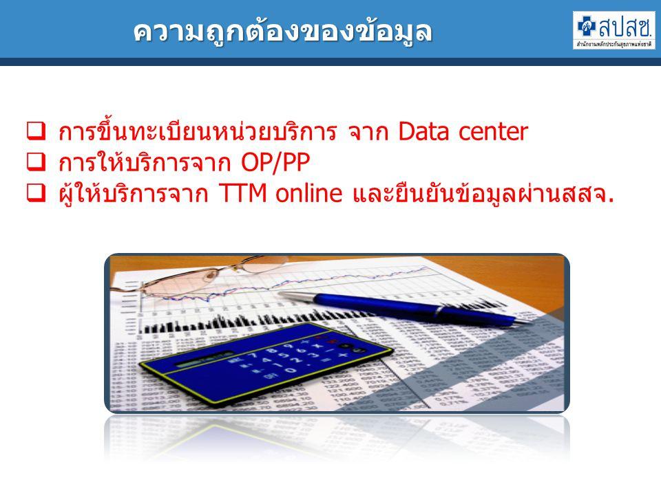 ความถูกต้องของข้อมูล  การขึ้นทะเบียนหน่วยบริการ จาก Data center  การให้บริการจาก OP/PP  ผู้ให้บริการจาก TTM online และยืนยันข้อมูลผ่านสสจ.