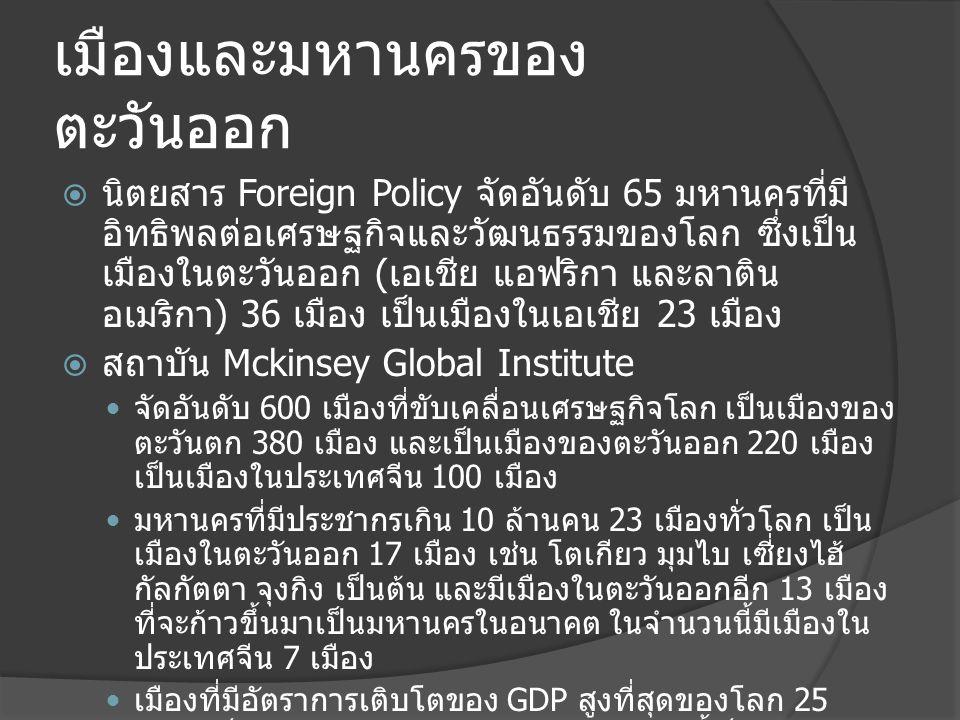 เมืองและมหานครของ ตะวันออก  นิตยสาร Foreign Policy จัดอันดับ 65 มหานครที่มี อิทธิพลต่อเศรษฐกิจและวัฒนธรรมของโลก ซึ่งเป็น เมืองในตะวันออก ( เอเชีย แอฟ