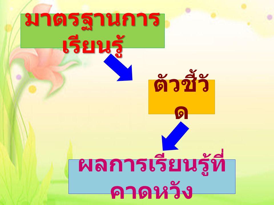 ตัวอย่างแบบฝึกทักษะ กระบวนการคิดเพื่อ ส่งเสริมความสามารถ ในการคิดคำนวณ สาระที่ 3 เรขาคณิต
