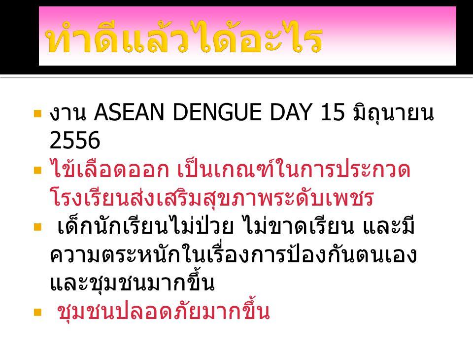  งาน ASEAN DENGUE DAY 15 มิถุนายน 2556  ไข้เลือดออก เป็นเกณฑ์ในการประกวด โรงเรียนส่งเสริมสุขภาพระดับเพชร  เด็กนักเรียนไม่ป่วย ไม่ขาดเรียน และมี ควา