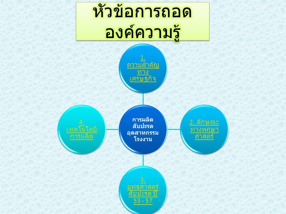 การผลิต สับปะรด อุตสาหกรรม โรงงาน 1. ความสำคัญ ทาง เศรษฐกิจ 2. ลักษณะ ทางพฤษา ศาสตร์ 3. ยุทธศาสตร์ สับปะรด ปี 53 - 57 4. เทคโนโลยี การผลิต