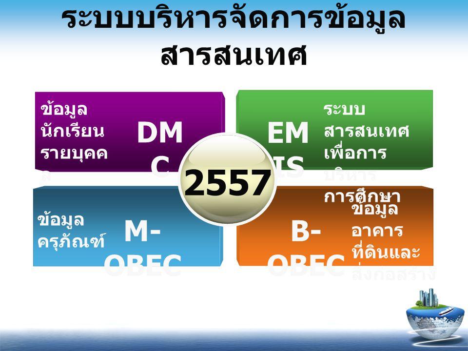 DM C EM IS M- OBEC B- OBEC ข้อมูล ครุภัณฑ์ ข้อมูล นักเรียน รายบุคค ล ระบบ สารสนเทศ เพื่อการ บริหาร การศึกษา ข้อมูล อาคาร ที่ดินและ สิ่งก่อสร้าง 2557