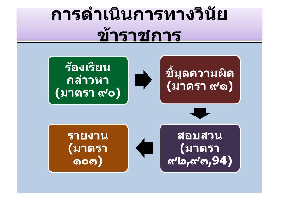 การดำเนินการทางวินัย ข้าราชการ ร้องเรียน กล่าวหา ( มาตรา ๙๐ ) ชี้มูลความผิด ( มาตรา ๙๑ ) สอบสวน ( มาตรา ๙๒, ๙๓,94) รายงาน ( มาตรา ๑๐๓ )