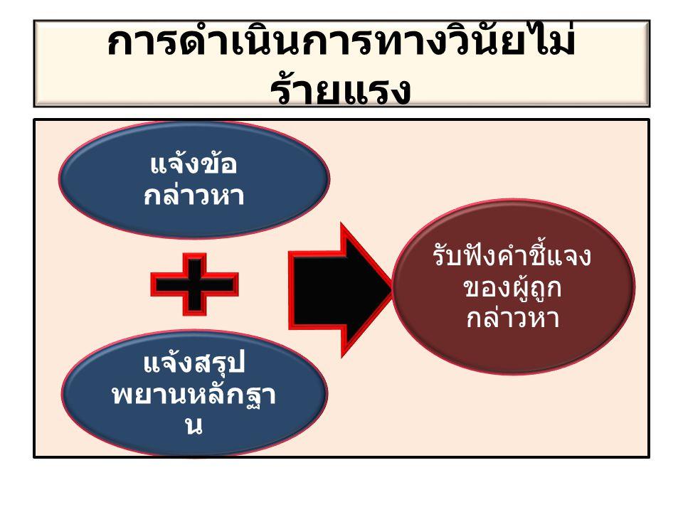 ขั้นตอนการดำเนินการทางวินัย การ ดำเนินการ ทางวินัย ( กรณีปกติ ) ไม่ร้ายแรง ( มาตรา 92) แต่งตั้ง คณะกร รมการ ไม่ แต่งตั้ง คณะกร รมการ ร้ายแรง ( มาตรา 9