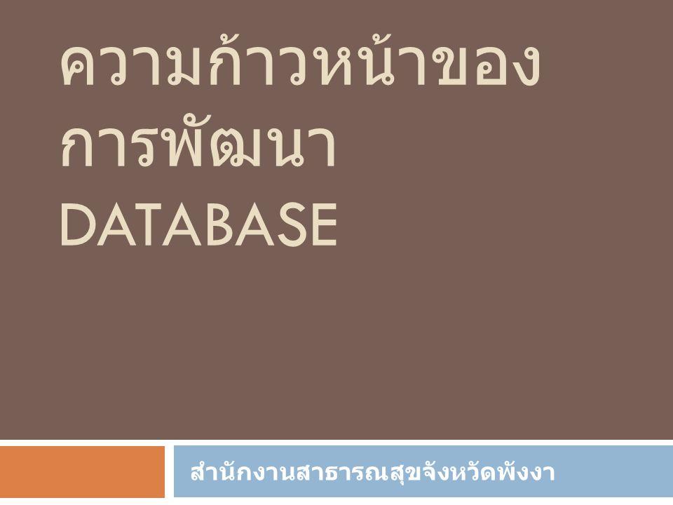 ความก้าวหน้าของ การพัฒนา DATABASE สำนักงานสาธารณสุขจังหวัดพังงา