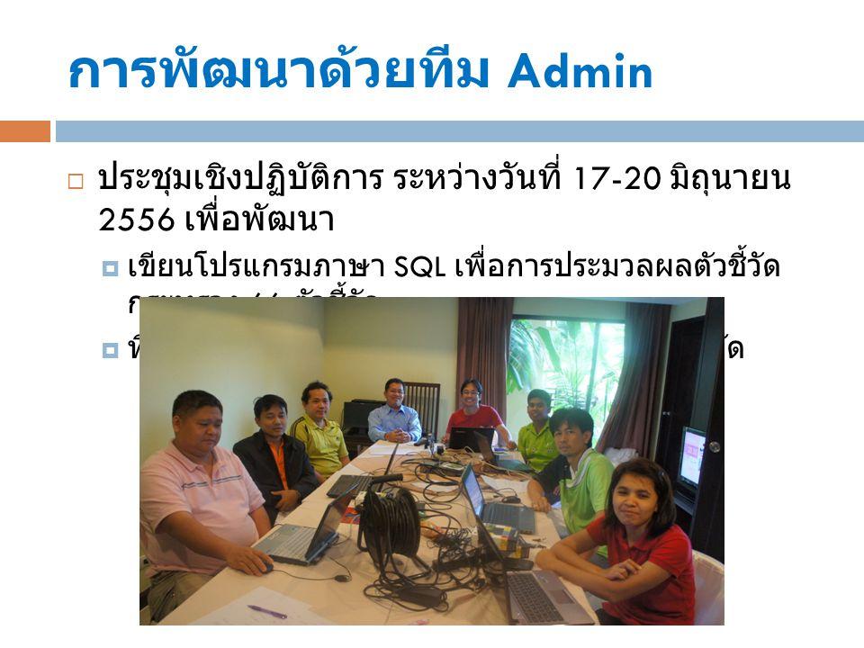 การพัฒนาด้วยทีม Admin  ประชุมเชิงปฏิบัติการ ระหว่างวันที่ 17-20 มิถุนายน 2556 เพื่อพัฒนา  เขียนโปรแกรมภาษา SQL เพื่อการประมวลผลตัวชี้วัด กระทรวง 66