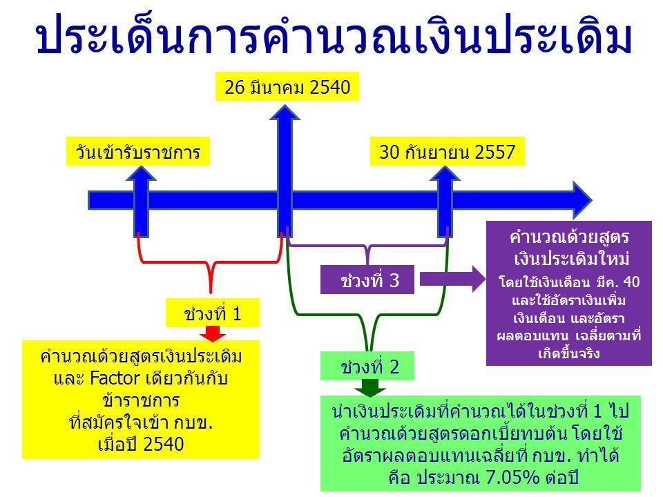 ประเด็นการคำนวณเงินประเดิม วันเข้ารับราชการ 26 มีนาคม 2540 30 กันยายน 2557 ช่วงที่ 1 ช่วงที่ 2 คำนวณด้วยสูตรเงินประเดิม และ Factor เดียวกันกับ ข้าราชก