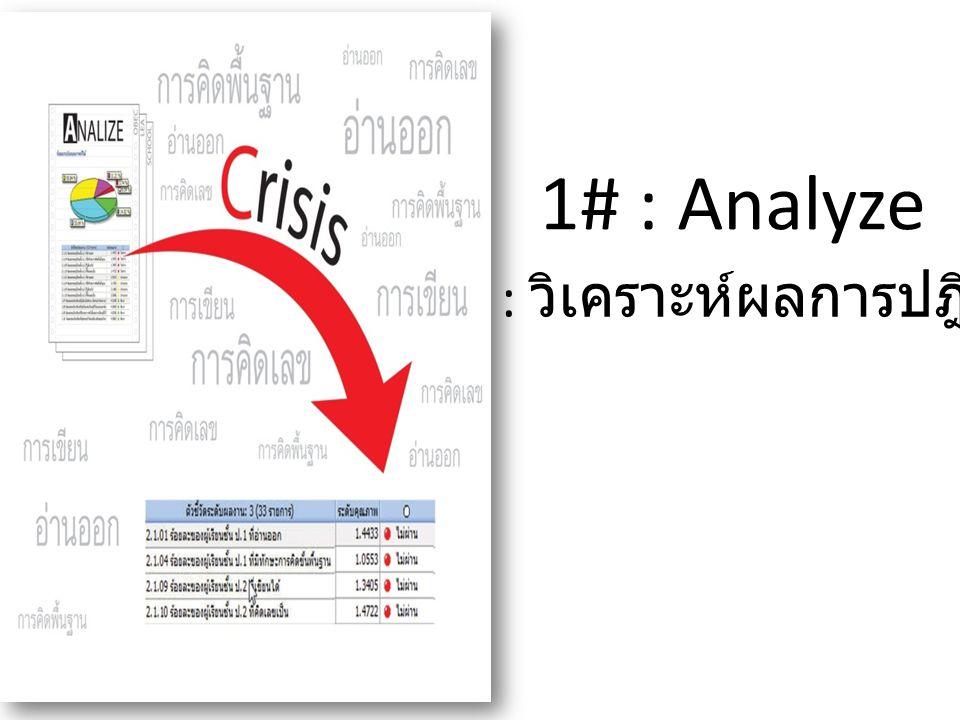1# : Analyze : วิเคราะห์ผลการปฎิบัติงาน