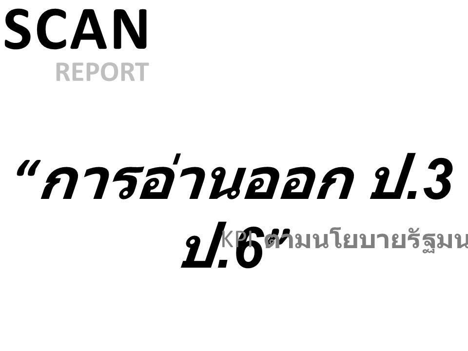 """SCAN REPORT """" การอ่านออก ป.3 ป.6"""" KPI ตามนโยบายรัฐมนตรี"""