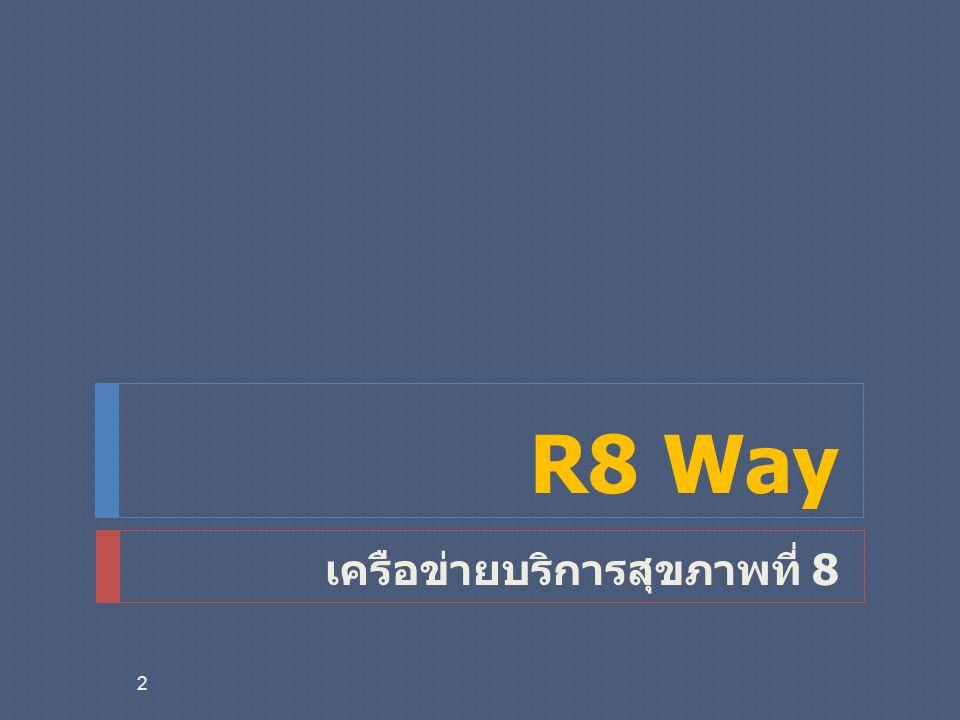 R8 Way เครือข่ายบริการสุขภาพที่ 8 2