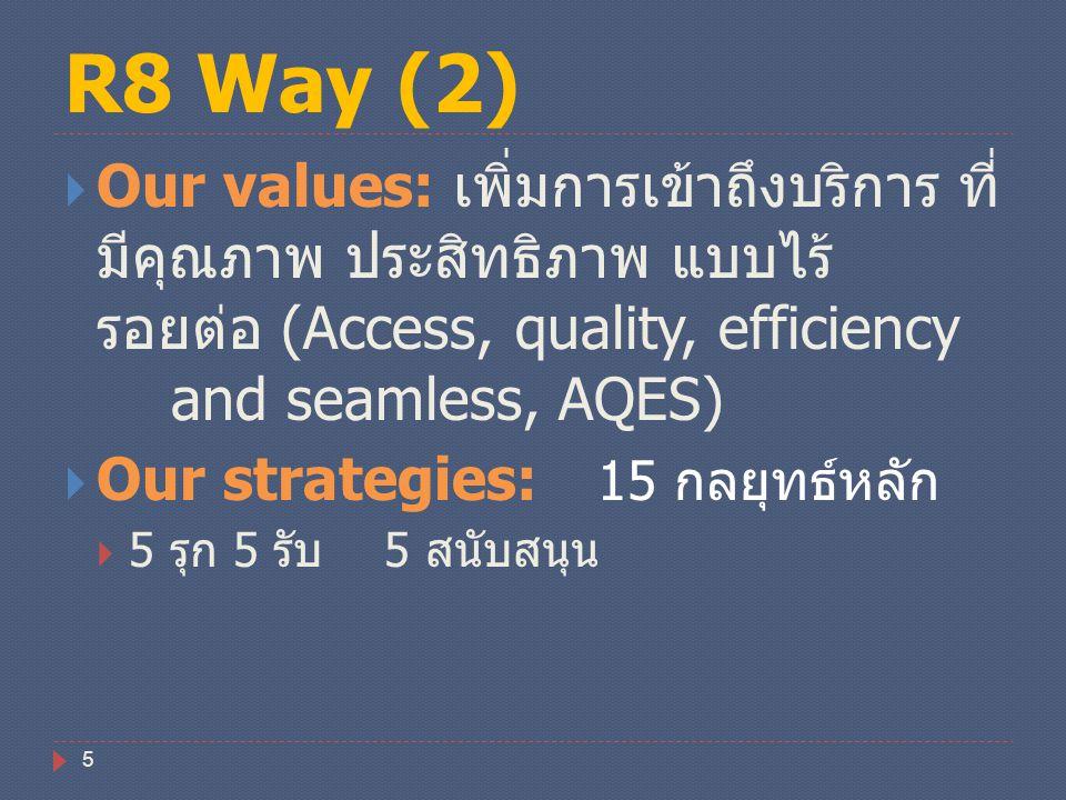 R8 Way (2)  Our values: เพิ่มการเข้าถึงบริการ ที่ มีคุณภาพ ประสิทธิภาพ แบบไร้ รอยต่อ (Access, quality, efficiency and seamless, AQES)  Our strategie